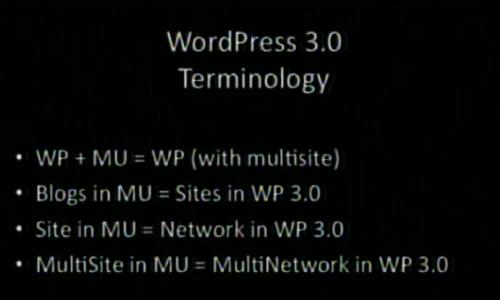 טרמינולוגיה בוורדפרס 3.0