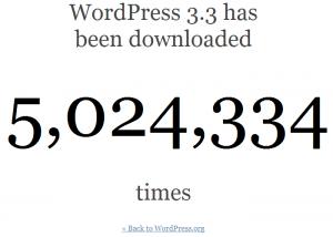 מונה ההורדות של וורדפרס 3.3