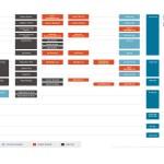 היררכיה קבצים - וורדפרס 4.2